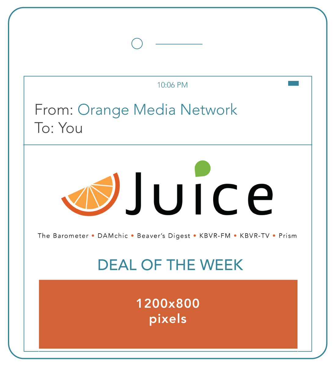 The Juice ad sizing diagram.