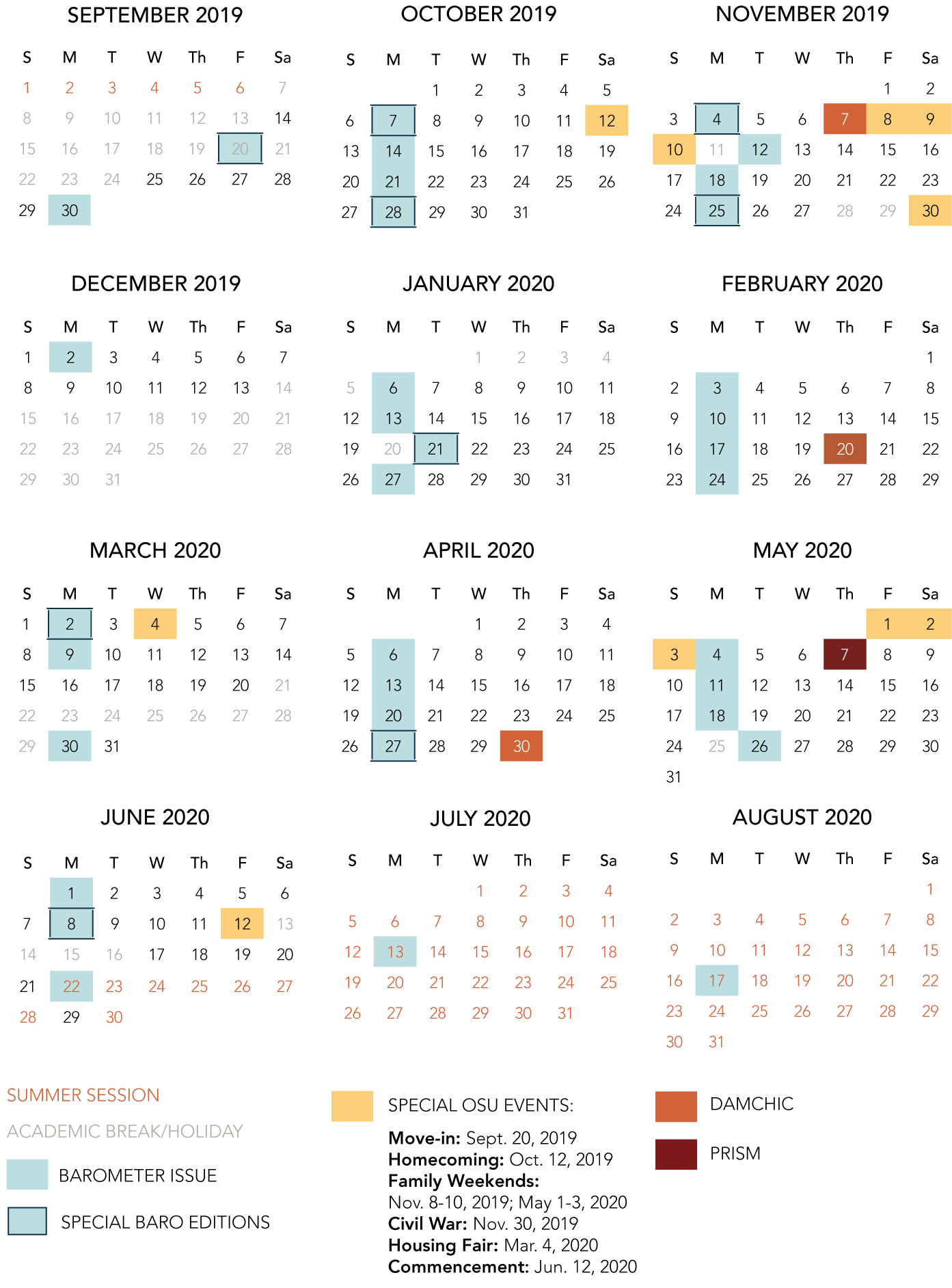 Calendar of 2019-20 deadlines for submitting advertising to OMN